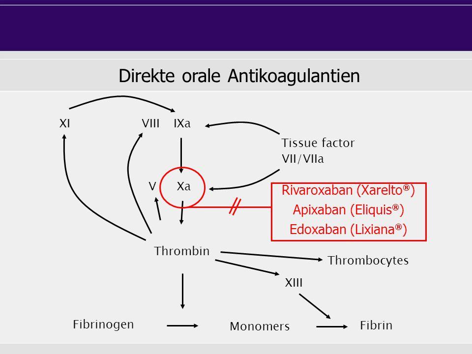 Thrombin XaV IXaVIIIXI Tissue factor VII/VIIa Fibrinogen Monomers Fibrin XIII Rivaroxaban (Xarelto ) Apixaban (Eliquis ) Edoxaban (Lixiana ) Thrombocy