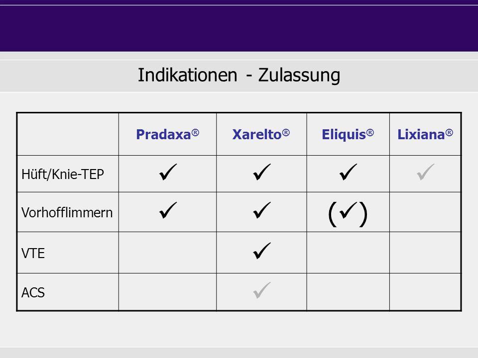 Indikationen - Zulassung Pradaxa ® Xarelto ® Eliquis ® Lixiana ® Hüft/Knie-TEP Vorhofflimmern ( ) VTE ACS