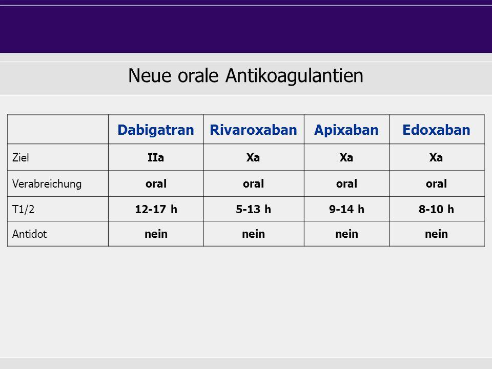 Neue orale Antikoagulantien DabigatranRivaroxabanApixabanEdoxaban ZielIIaXa Verabreichungoral T1/212-17 h5-13 h9-14 h8-10 h Antidotnein
