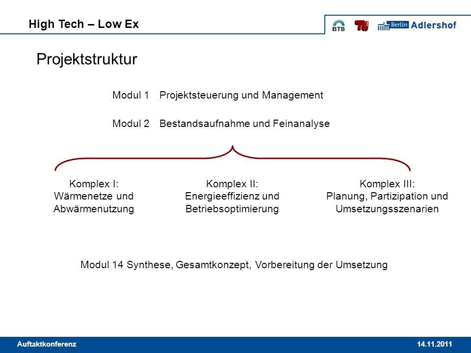 14.11.2011Auftaktkonferenz High Tech – Low Ex Modul 1Projektsteuerung und Management Modul 2Bestandsaufnahme und Feinanalyse Komplex II: Energieeffizi