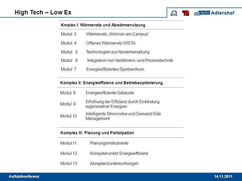 14.11.2011Auftaktkonferenz High Tech – Low Ex Kmplex I: Wärmenetz und Abwärmenutzung Modul 3Wärmenetz Wohnen am Campus Modul 4Offenes Wärmenetz WISTA