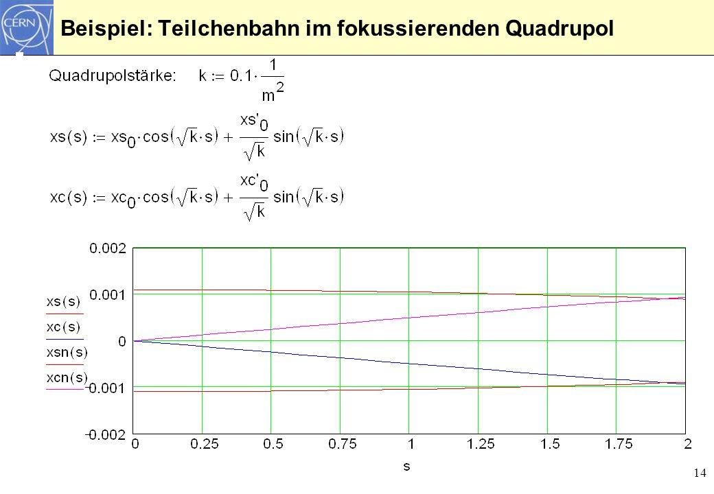 14 Beispiel: Teilchenbahn im fokussierenden Quadrupol
