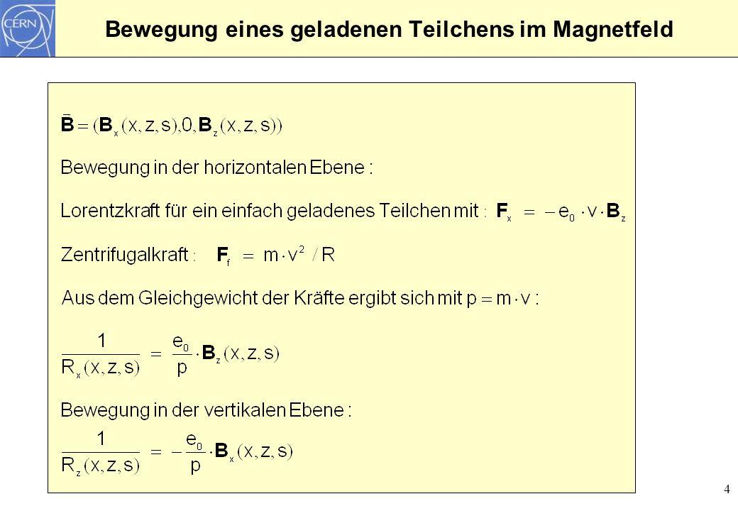 4 Bewegung eines geladenen Teilchens im Magnetfeld