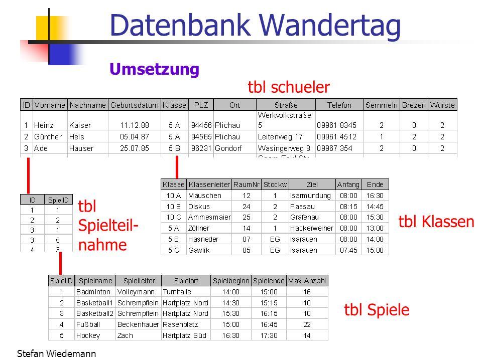 Stefan Wiedemann Datenbank Wandertag Umsetzung tbl schueler tbl Klassen tbl Spiele tbl Spielteil- nahme