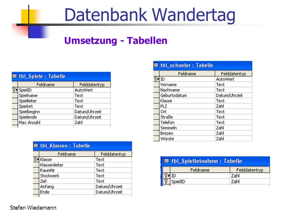 Stefan Wiedemann Datenbank Wandertag Umsetzung - Tabellen