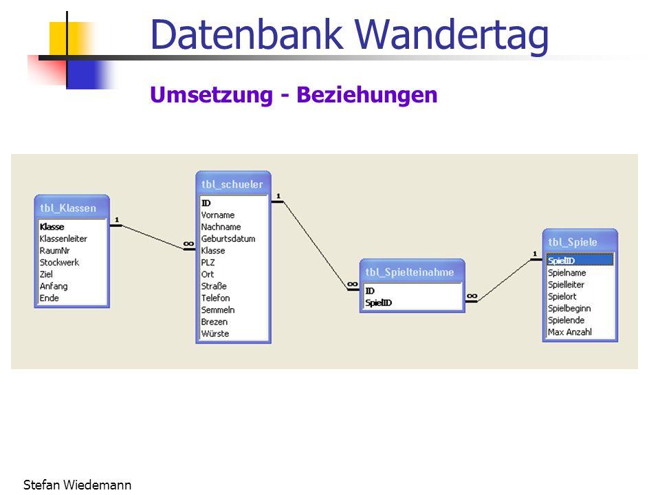 Stefan Wiedemann Datenbank Wandertag Umsetzung - Beziehungen