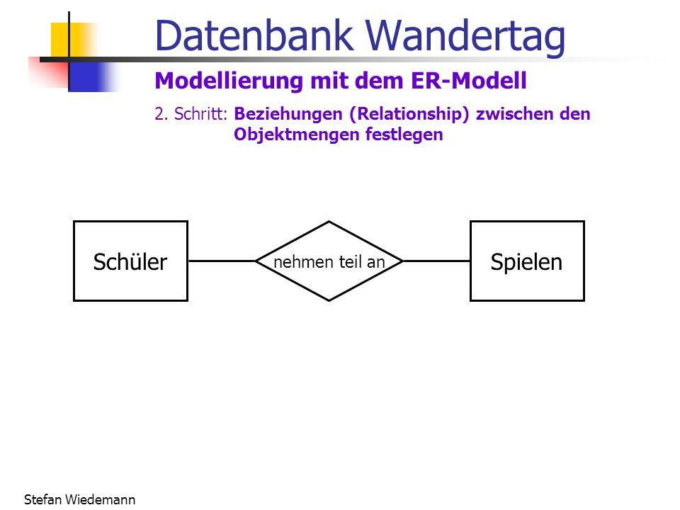 Stefan Wiedemann Datenbank Wandertag Modellierung mit dem ER-Modell SchülerSpielen nehmen teil an mn 3.