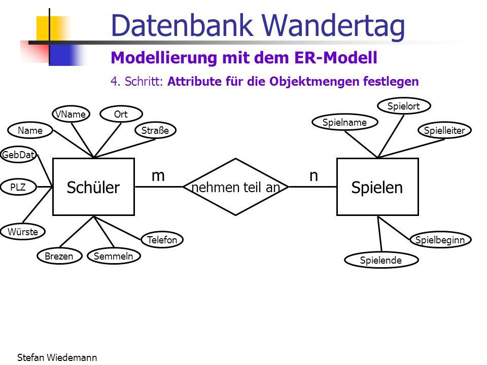 Stefan Wiedemann Datenbank Wandertag Modellierung mit dem ER-Modell SchülerSpielen nehmen teil an mn 5.
