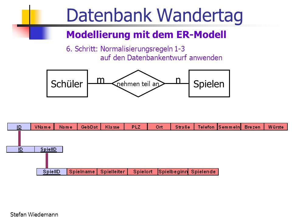 Stefan Wiedemann Datenbank Wandertag Modellierung mit dem ER-Modell SchülerSpielen nehmen teil an mn 6.