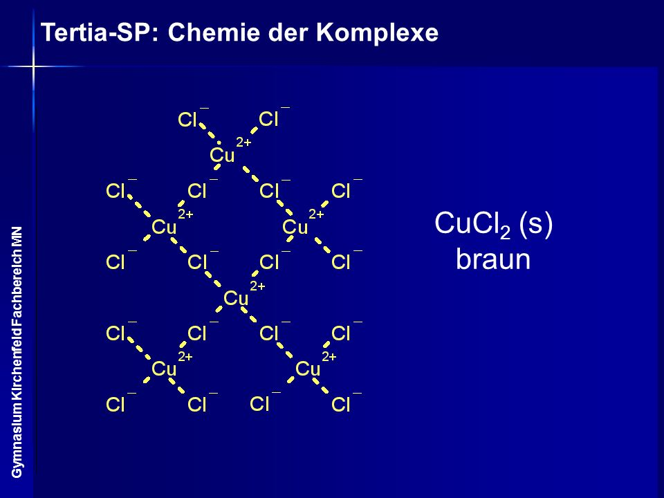 Tertia-SP: Chemie der Komplexe Gymnasium Kirchenfeld Fachbereich MN CuCl 2 (s) braun