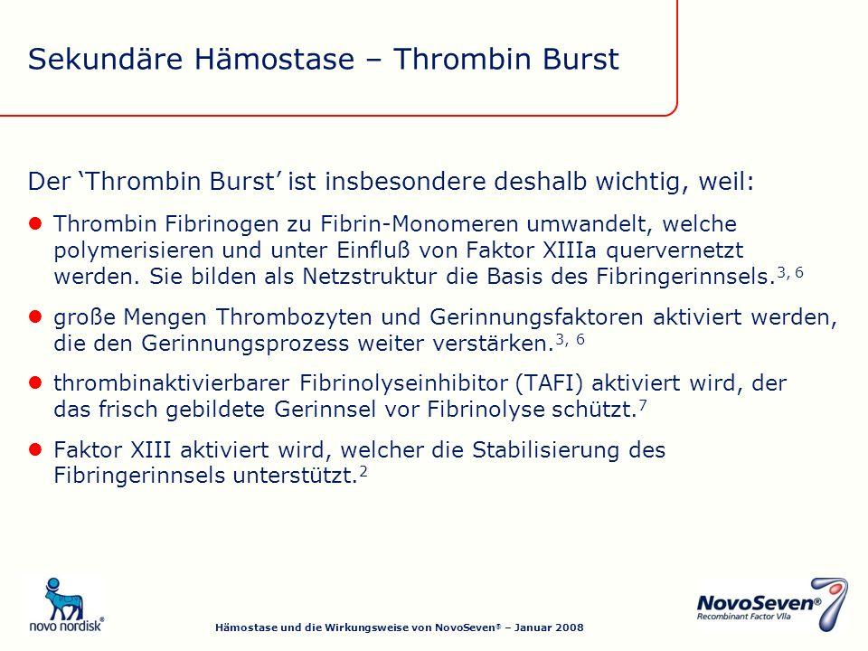 Der Thrombin Burst ist insbesondere deshalb wichtig, weil: Thrombin Fibrinogen zu Fibrin-Monomeren umwandelt, welche polymerisieren und unter Einfluß von Faktor XIIIa quervernetzt werden.