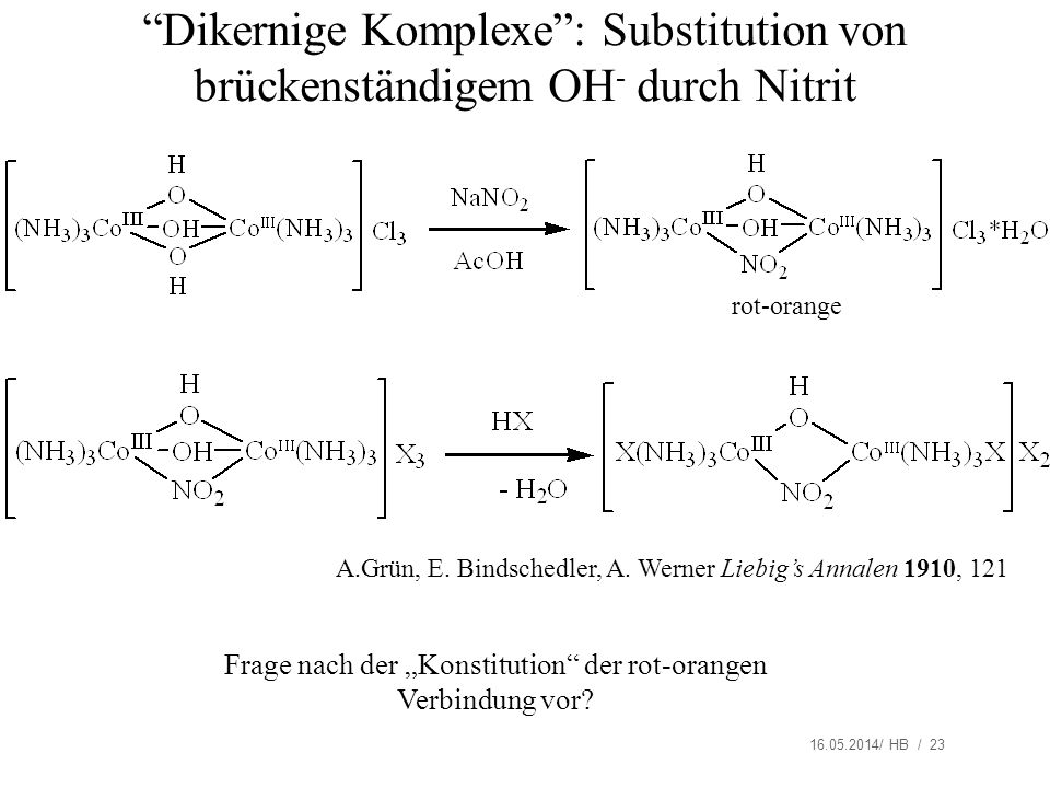 16.05.2014/ HB / 23 Dikernige Komplexe: Substitution von brückenständigem OH - durch Nitrit rot-orange A.Grün, E. Bindschedler, A. Werner Liebigs Anna