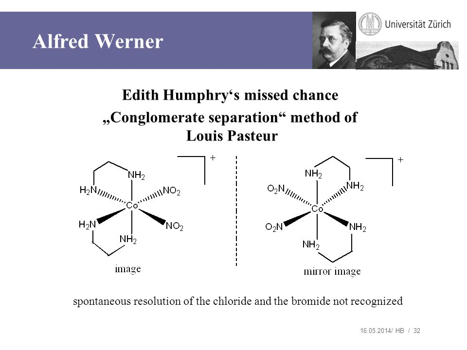 16.05.2014/ HB / 32 Edith Humphrys missed chance Conglomerate separation method of Louis Pasteur spontaneous resolution of the chloride and the bromide not recognized Alfred Werner