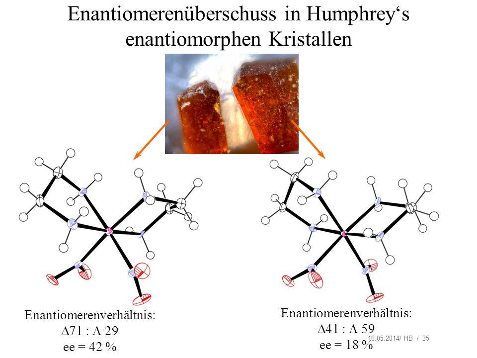 16.05.2014/ HB / 35 Enantiomerenverhältnis: 71 : 29 ee = 42 % Enantiomerenverhältnis: 41 : 59 ee = 18 % Enantiomerenüberschuss in Humphreys enantiomorphen Kristallen