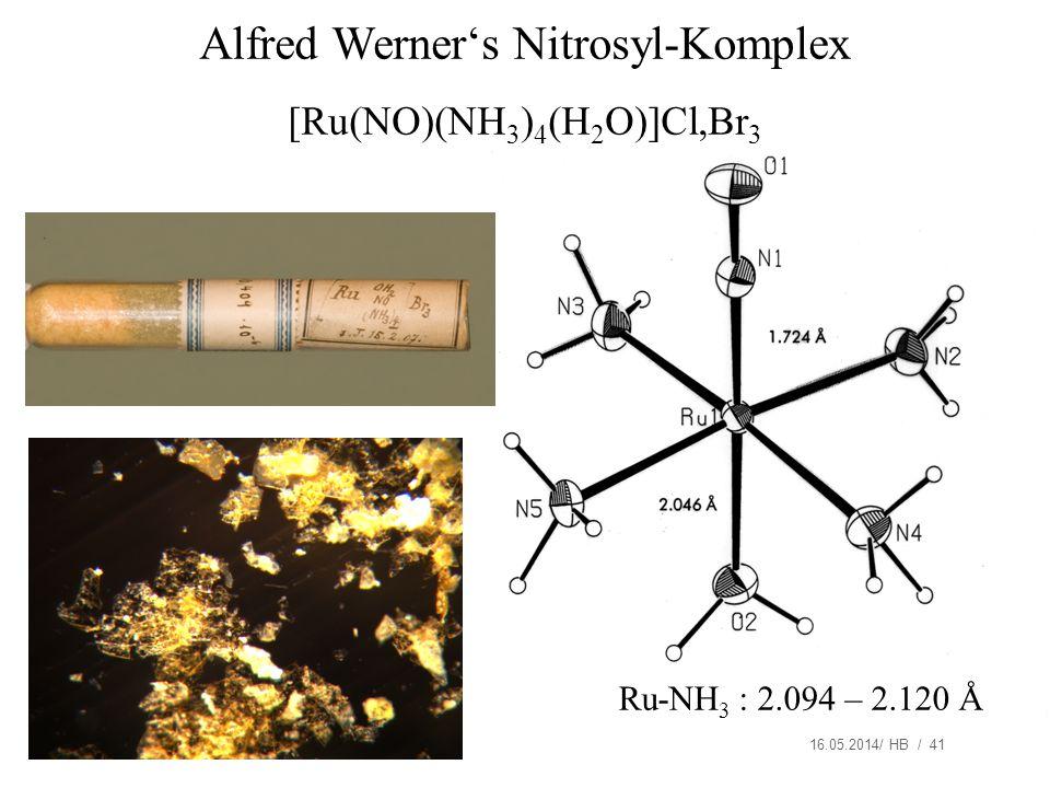 16.05.2014/ HB / 41 Ru-NH 3 : 2.094 – 2.120 Å Alfred Werners Nitrosyl-Komplex [Ru(NO)(NH 3 ) 4 (H 2 O)]Cl,Br 3
