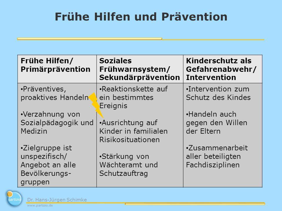 Frühe Hilfen und Prävention Frühe Hilfen/ Primärprävention Soziales Frühwarnsystem/ Sekundärprävention Kinderschutz als Gefahrenabwehr/ Intervention P