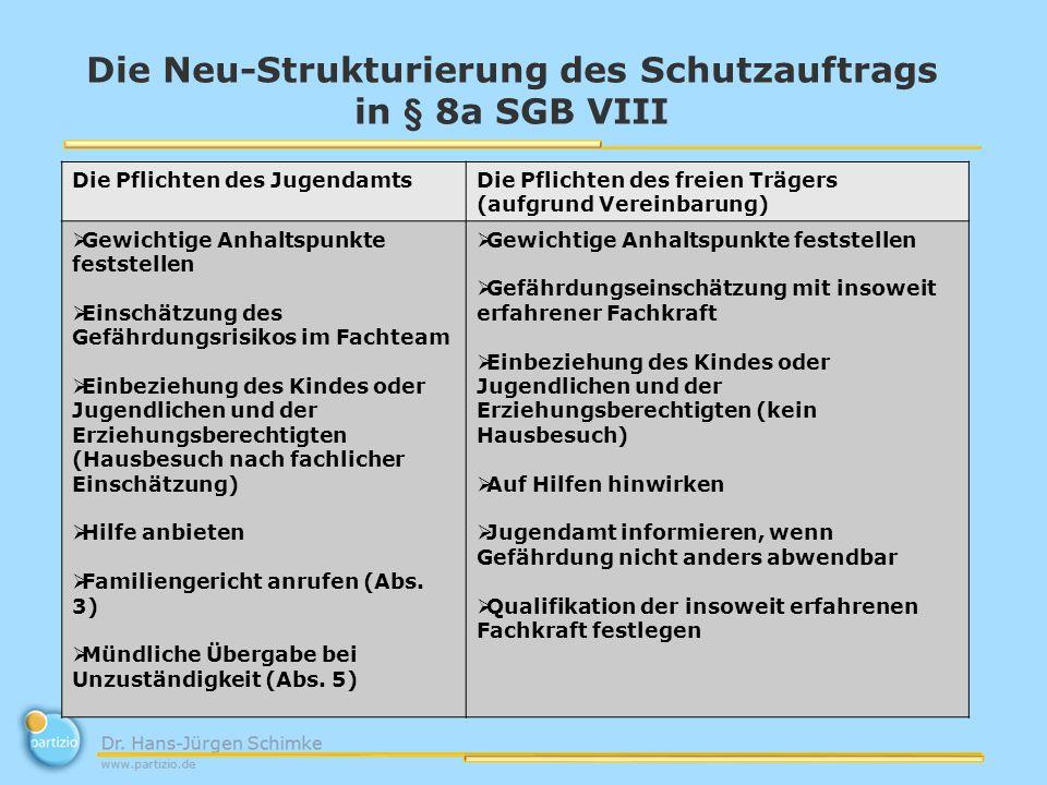 Die Neu-Strukturierung des Schutzauftrags in § 8a SGB VIII Die Pflichten des JugendamtsDie Pflichten des freien Trägers (aufgrund Vereinbarung) Gewich