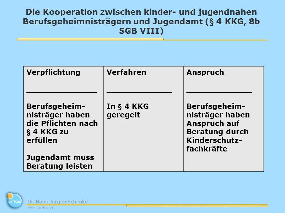 Die Kooperation zwischen kinder- und jugendnahen Berufsgeheimnisträgern und Jugendamt (§ 4 KKG, 8b SGB VIII) Verpflichtung ______________ Berufsgeheim- nisträger haben die Pflichten nach § 4 KKG zu erfüllen Jugendamt muss Beratung leisten Verfahren _____________ In § 4 KKG geregelt Anspruch _____________ Berufsgeheim- nisträger haben Anspruch auf Beratung durch Kinderschutz- fachkräfte