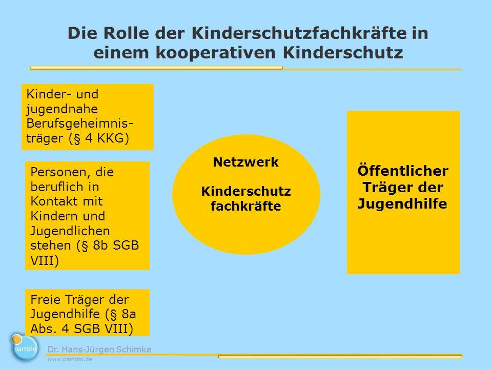 Die Rolle der Kinderschutzfachkräfte in einem kooperativen Kinderschutz Netzwerk Kinderschutz fachkräfte Öffentlicher Träger der Jugendhilfe Kinder- und jugendnahe Berufsgeheimnis- träger (§ 4 KKG) Personen, die beruflich in Kontakt mit Kindern und Jugendlichen stehen (§ 8b SGB VIII) Freie Träger der Jugendhilfe (§ 8a Abs.
