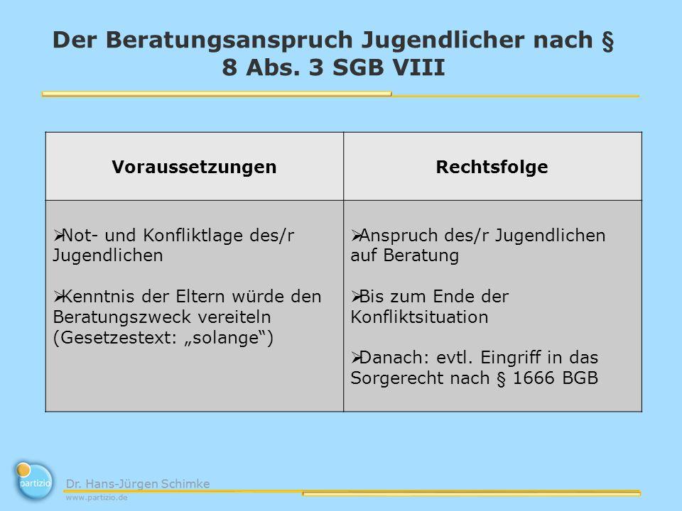 Der Beratungsanspruch Jugendlicher nach § 8 Abs. 3 SGB VIII VoraussetzungenRechtsfolge Not- und Konfliktlage des/r Jugendlichen Kenntnis der Eltern wü