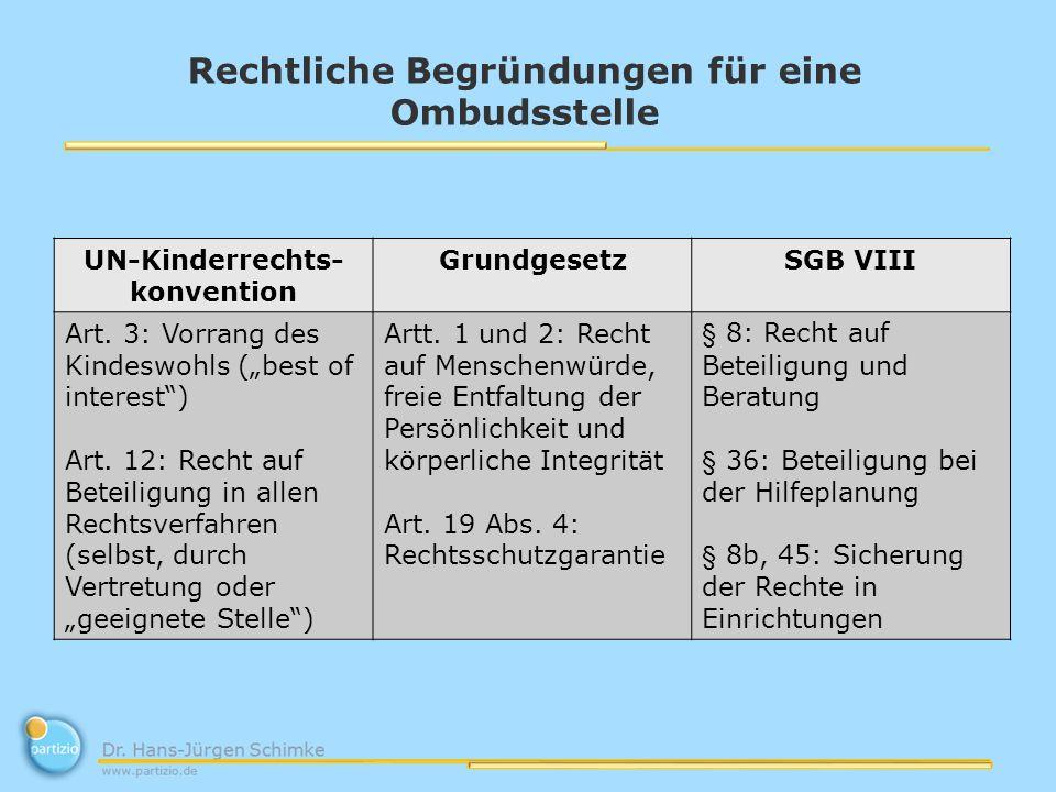 Rechtliche Begründungen für eine Ombudsstelle UN-Kinderrechts- konvention GrundgesetzSGB VIII Art. 3: Vorrang des Kindeswohls (best of interest) Art.