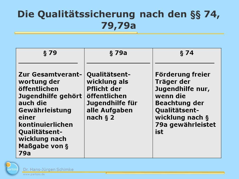 Die Qualitätssicherung nach den §§ 74, 79,79a § 79 ______________ Zur Gesamtverant- wortung der öffentlichen Jugendhilfe gehört auch die Gewährleistung einer kontinuierlichen Qualitätsent- wicklung nach Maßgabe von § 79a § 79a _______________ Qualitätsent- wicklung als Pflicht der öffentlichen Jugendhilfe für alle Aufgaben nach § 2 § 74 ______________ Förderung freier Träger der Jugendhilfe nur, wenn die Beachtung der Qualitätsent- wicklung nach § 79a gewährleistet ist