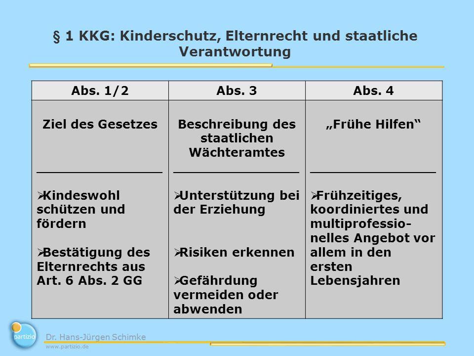 § 1 KKG: Kinderschutz, Elternrecht und staatliche Verantwortung Abs. 1/2Abs. 3Abs. 4 Ziel des Gesetzes _______________ Kindeswohl schützen und fördern