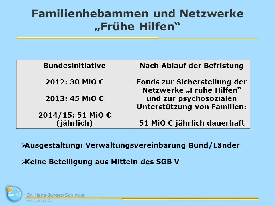 Familienhebammen und Netzwerke Frühe Hilfen Bundesinitiative 2012: 30 MiO 2013: 45 MiO 2014/15: 51 MiO (jährlich) Nach Ablauf der Befristung Fonds zur