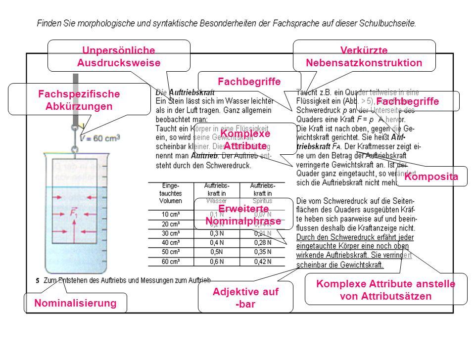 Unpersönliche Ausdrucksweise Fachspezifische Abkürzungen Verkürzte Nebensatzkonstruktion Fachbegriffe Komposita Komplexe Attribute anstelle von Attrib