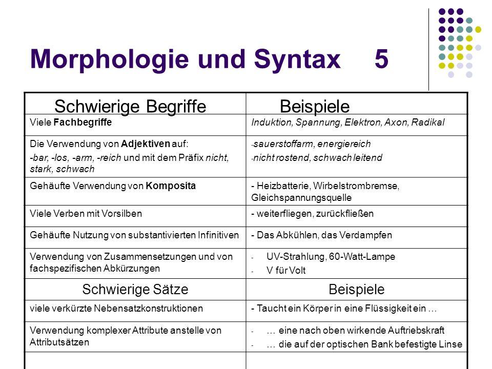 Morphologie und Syntax5 Viele FachbegriffeInduktion, Spannung, Elektron, Axon, Radikal Die Verwendung von Adjektiven auf: -bar, -los, -arm, -reich und