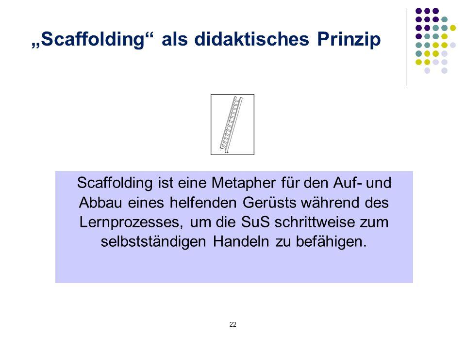 22 Scaffolding ist eine Metapher für den Auf- und Abbau eines helfenden Gerüsts während des Lernprozesses, um die SuS schrittweise zum selbstständigen