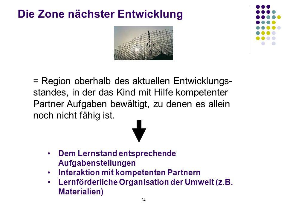 24 Die Zone nächster Entwicklung = Region oberhalb des aktuellen Entwicklungs- standes, in der das Kind mit Hilfe kompetenter Partner Aufgaben bewälti