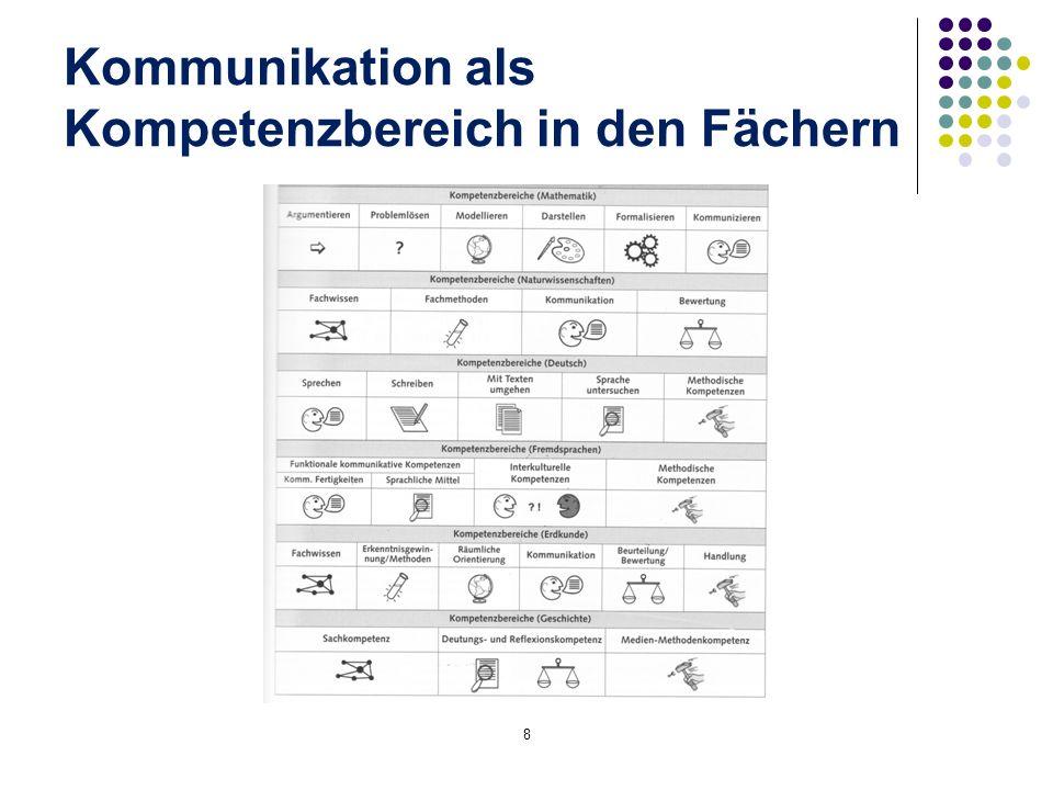 8 Kommunikation als Kompetenzbereich in den Fächern