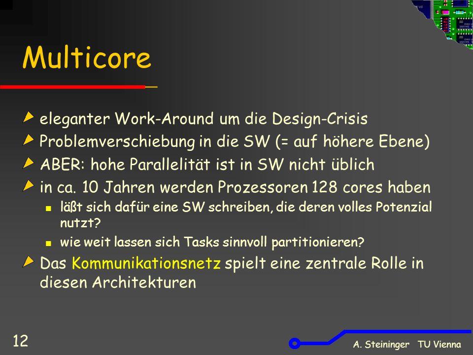 A. Steininger TU Vienna 12 Multicore eleganter Work-Around um die Design-Crisis Problemverschiebung in die SW (= auf höhere Ebene) ABER: hohe Parallel