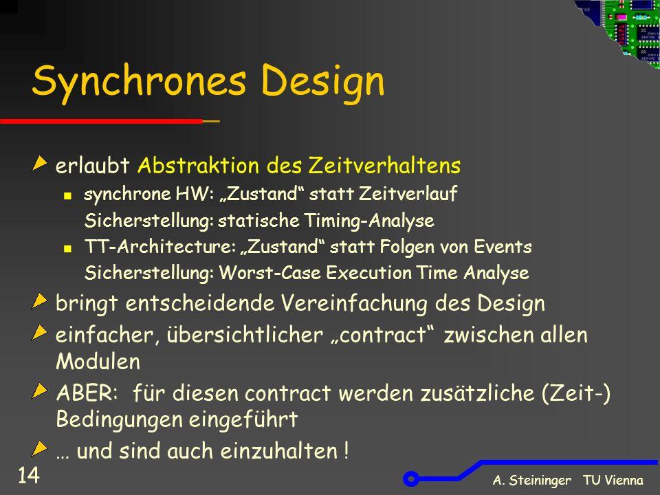 A. Steininger TU Vienna 14 Synchrones Design erlaubt Abstraktion des Zeitverhaltens synchrone HW: Zustand statt Zeitverlauf Sicherstellung: statische