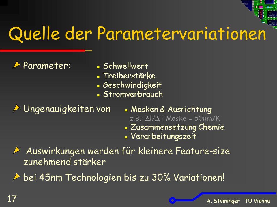 A. Steininger TU Vienna 17 Quelle der Parametervariationen Parameter: Schwellwert Treiberstärke Geschwindigkeit Stromverbrauch Ungenauigkeiten von Mas