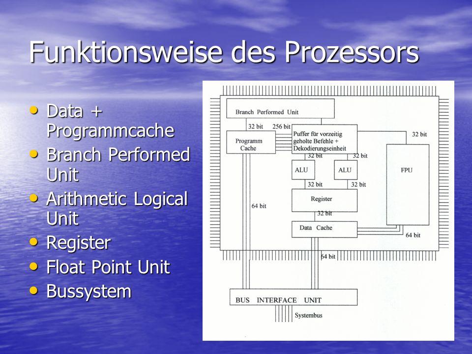 Der Bus Besteht in der Regel aus: Besteht in der Regel aus: Adressbus Adressbus Datenbus Datenbus Steuerbus Steuerbus Ein solches Bussystem ist sowohl für die peripheren Komponenten vorhanden, als auch für die innerhalb der CPU Ein solches Bussystem ist sowohl für die peripheren Komponenten vorhanden, als auch für die innerhalb der CPU