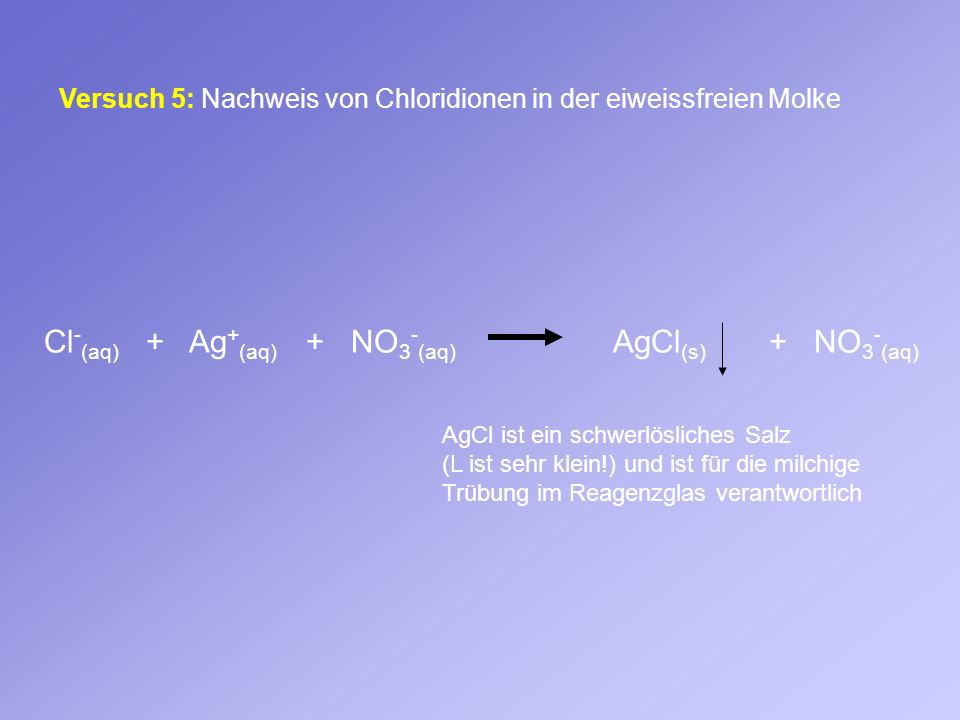 Versuch 5: Nachweis von Chloridionen in der eiweissfreien Molke Cl - (aq) + Ag + (aq) + NO 3 - (aq) AgCl (s) + NO 3 - (aq) AgCl ist ein schwerlösliche