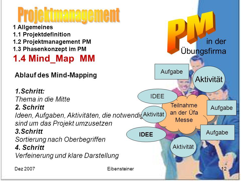 Dez 2007Eibensteiner12 in der Übungsfirma 1 Allgemeines 1.1 Projektdefinition 1.2 Projektmanagement PM 1.3 Phasenkonzept im PM 1.4 Mind_Map MM Ablauf