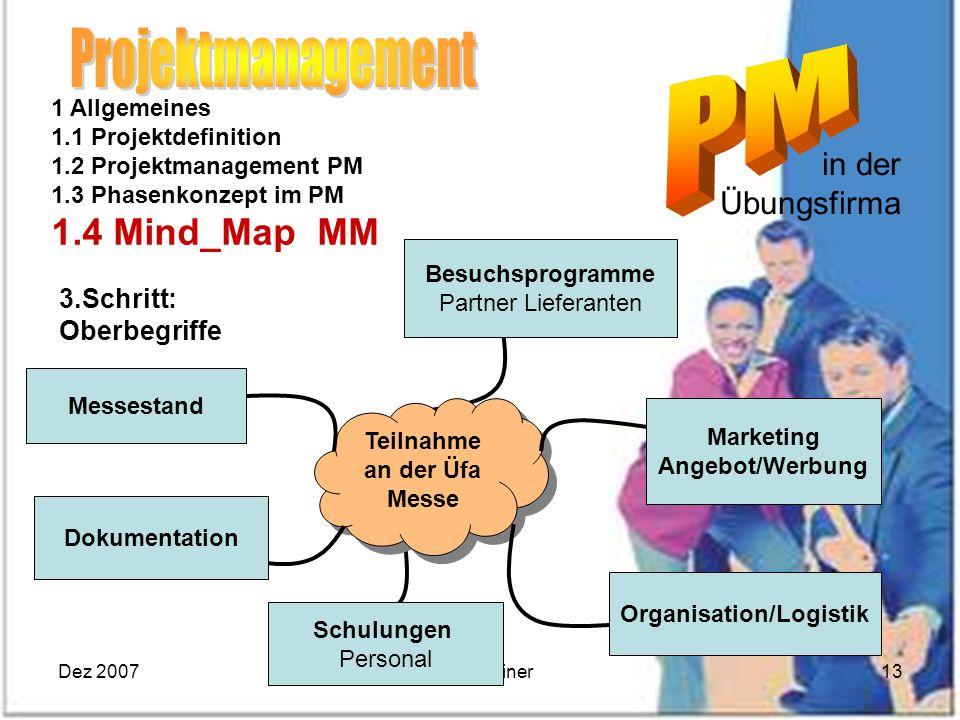 Dez 2007Eibensteiner13 in der Übungsfirma 1 Allgemeines 1.1 Projektdefinition 1.2 Projektmanagement PM 1.3 Phasenkonzept im PM 1.4 Mind_Map MM 3.Schri