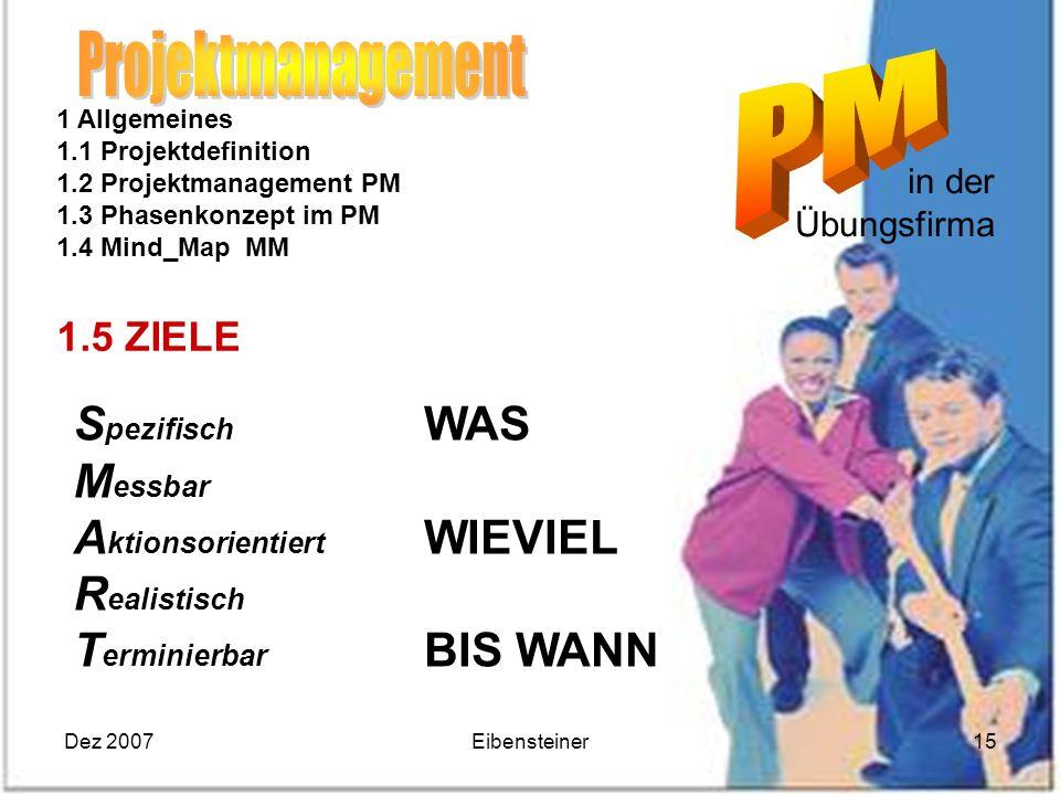 Dez 2007Eibensteiner15 in der Übungsfirma 1 Allgemeines 1.1 Projektdefinition 1.2 Projektmanagement PM 1.3 Phasenkonzept im PM 1.4 Mind_Map MM 1.5 ZIE