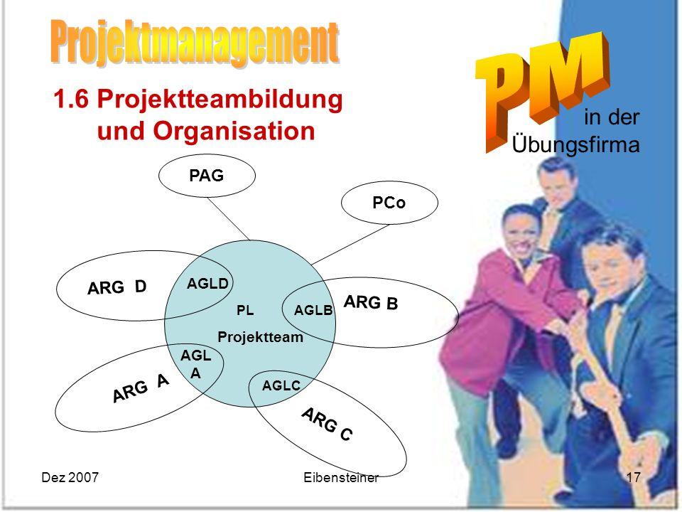 Dez 2007Eibensteiner17 in der Übungsfirma 1.6 Projektteambildung und Organisation ARG A AGL A PL ARG B AGLB ARG C AGLC PCo PAG ARG D AGLD Projektteam