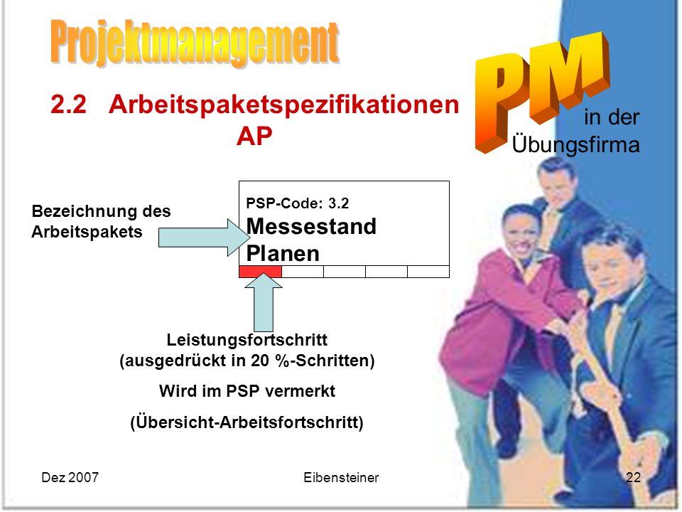 Dez 2007Eibensteiner22 in der Übungsfirma 2.2 Arbeitspaketspezifikationen AP PSP-Code: 3.2 Messestand Planen Bezeichnung des Arbeitspakets Leistungsfo