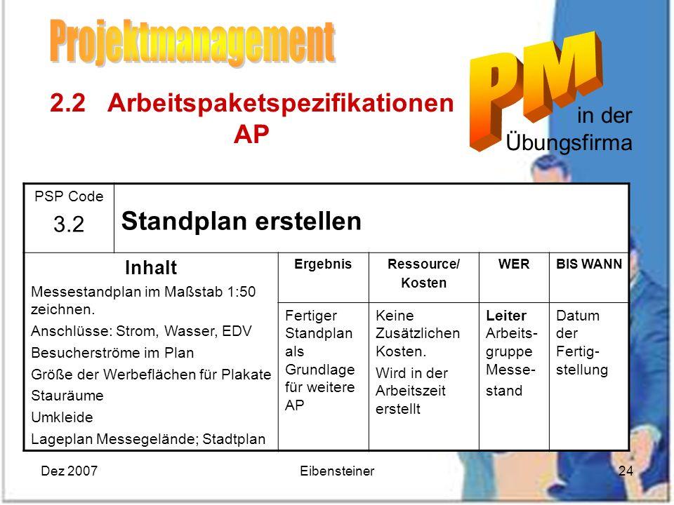Dez 2007Eibensteiner24 in der Übungsfirma 2.2 Arbeitspaketspezifikationen AP PSP Code 3.2 Standplan erstellen Inhalt Messestandplan im Maßstab 1:50 ze