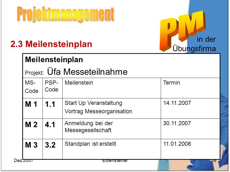 Dez 2007Eibensteiner26 in der Übungsfirma 2.3 Meilensteinplan Meilensteinplan Projekt: Üfa Messeteilnahme MS- Code PSP- Code MeilensteinTermin M 11.1
