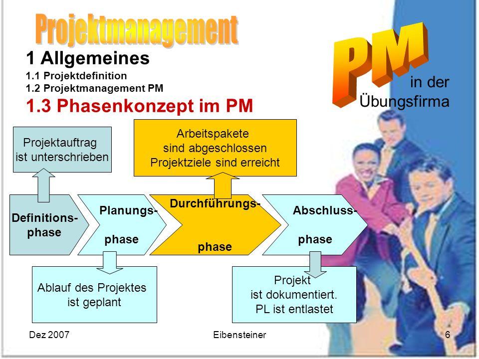 Dez 2007Eibensteiner6 in der Übungsfirma 1 Allgemeines 1.1 Projektdefinition 1.2 Projektmanagement PM 1.3 Phasenkonzept im PM Definitions- phase Planu