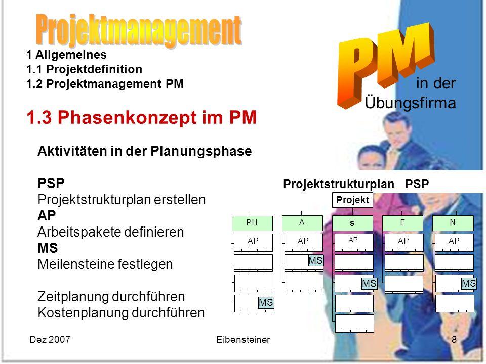 Dez 2007Eibensteiner8 in der Übungsfirma 1 Allgemeines 1.1 Projektdefinition 1.2 Projektmanagement PM 1.3 Phasenkonzept im PM Aktivitäten in der Planu