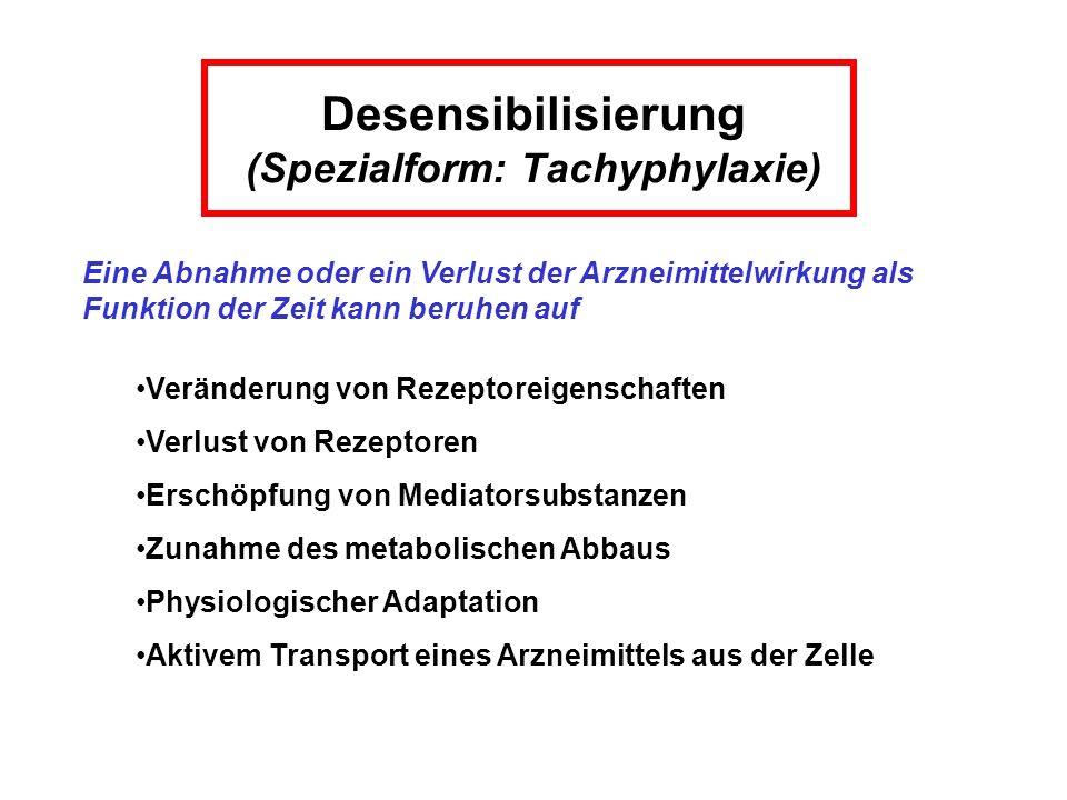 Desensibilisierung (Spezialform: Tachyphylaxie) Veränderung von Rezeptoreigenschaften Verlust von Rezeptoren Erschöpfung von Mediatorsubstanzen Zunahm