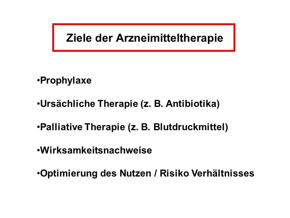 Ziele der Arzneimitteltherapie Prophylaxe Ursächliche Therapie (z. B. Antibiotika) Palliative Therapie (z. B. Blutdruckmittel) Wirksamkeitsnachweise O