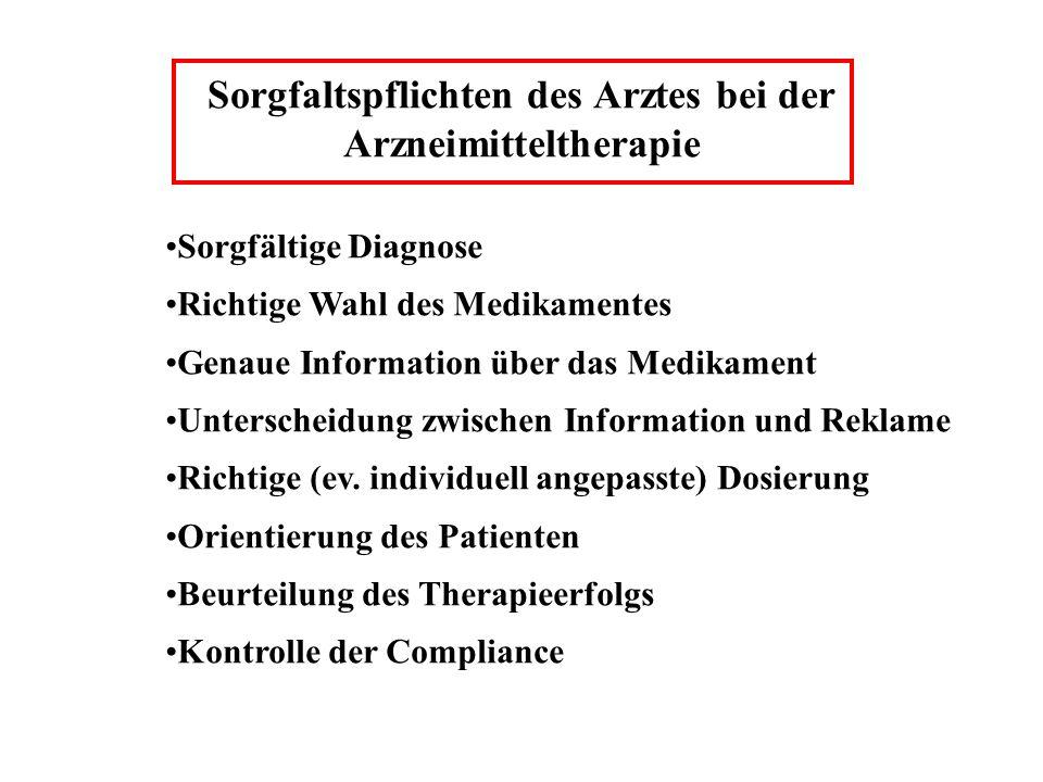 Sorgfaltspflichten des Arztes bei der Arzneimitteltherapie Sorgfältige Diagnose Richtige Wahl des Medikamentes Genaue Information über das Medikament